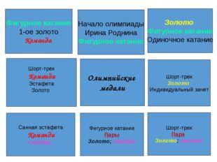 Фигурное катание 1-ое золото Команда Начало олимпиады Ирина Роднина Фигурное