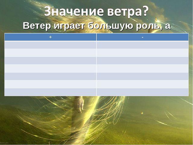 Ветер играет большую роль, а именно:  Ветер играет большую роль, а именно:
