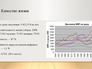 Качество жизни ВВП на душу населения: 5 412,13 $ на чел. Продолжительность жи