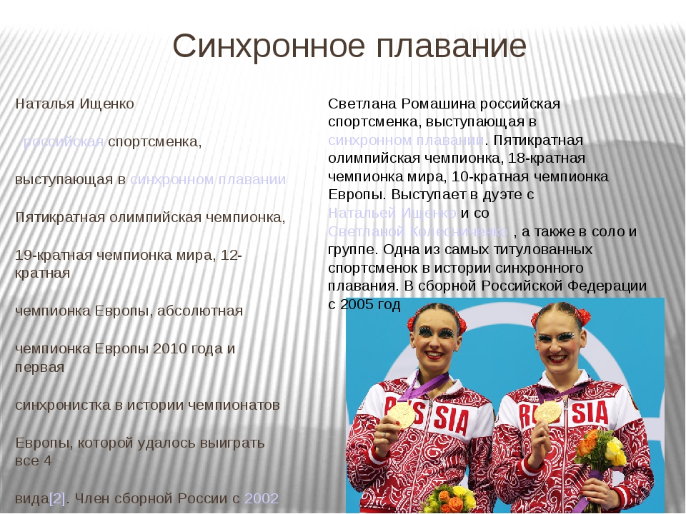 Синхронное плавание Наталья Ищенко российскаяспортсменка, выступающая всин...