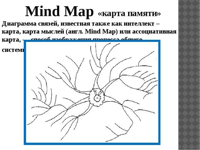 Mind Map «карта памяти» Диаграмма связей, известная также как интеллект – ка...