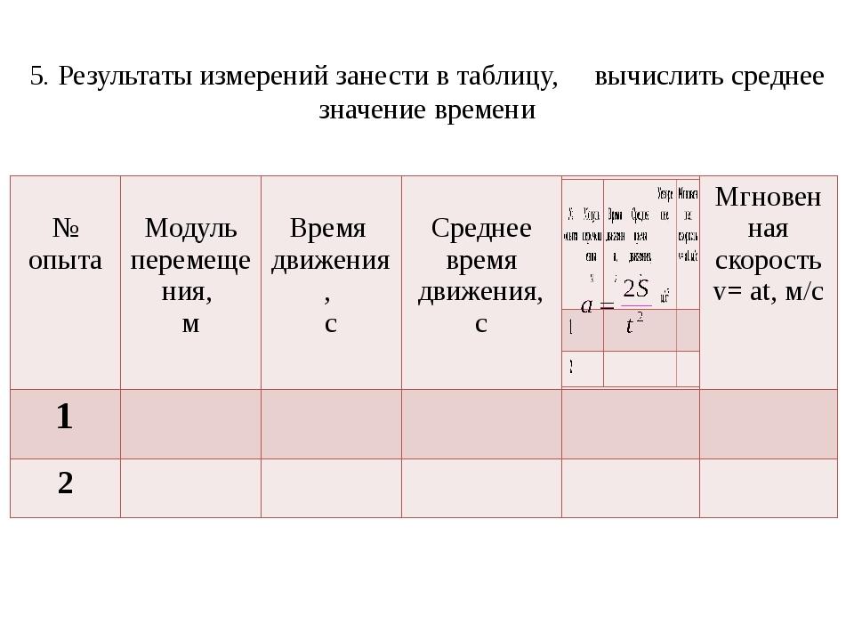 5. Результаты измерений занести в таблицу, вычислить среднее значение времени