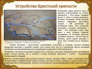 Кольцо бастионов с крепостными сооружениями, казематами и складами, являлос