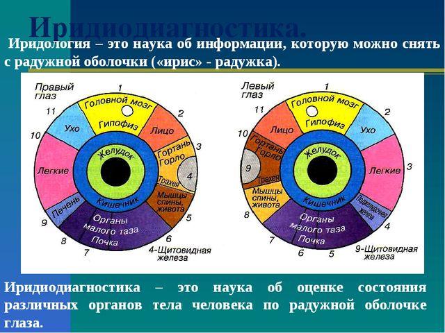 Иридиодиагностика. Иридиодиагностика – это наука об оценке состояния различны...