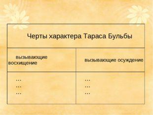 Черты характера Тараса Бульбы вызывающие восхищениевызывающие осуждение … …