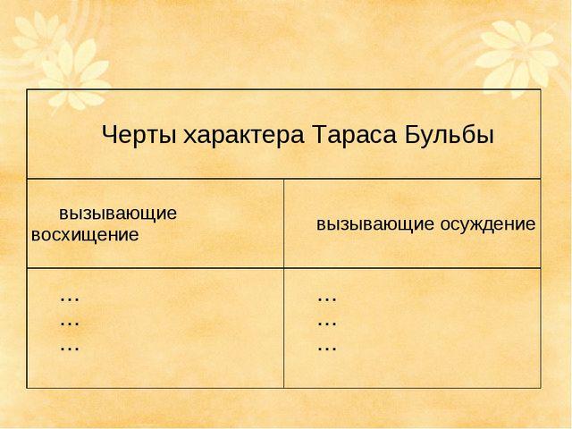Черты характера Тараса Бульбы вызывающие восхищениевызывающие осуждение … …...
