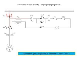 Электрическая схема пуска АД с КЗ-ротором (нереверсивная) М РТ1 РТ2 ВА Кл Пр1