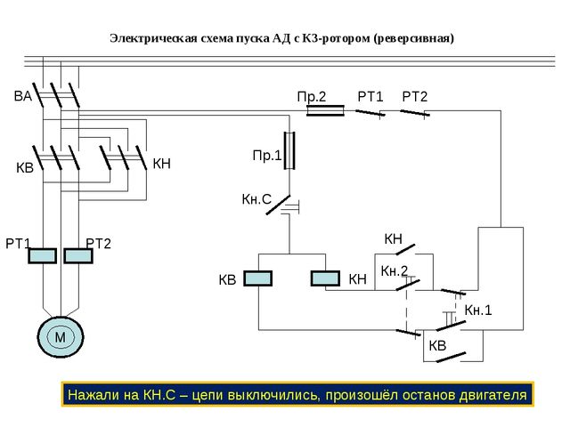 Электрическая схема пуска АД с КЗ-ротором (реверсивная) ВА КВ КН М РТ1 РТ2 Кн...