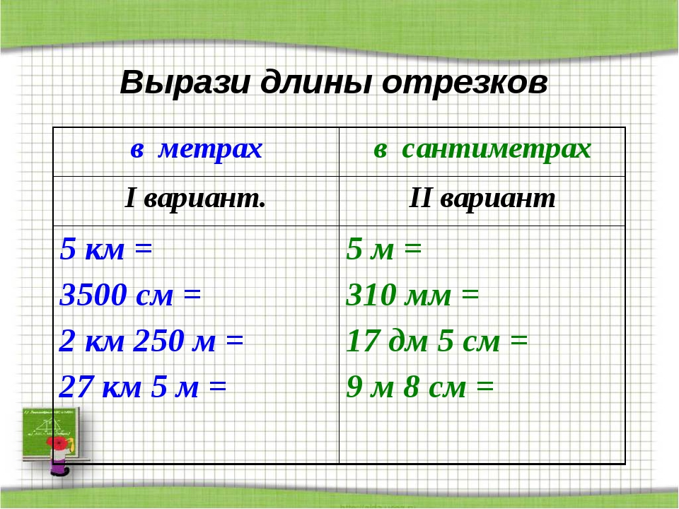 Вырази длины отрезков в метрахв сантиметрах I вариант.II вариант 5 км = 350...