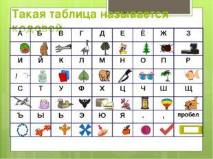 Такая таблица называется кодовой А Б В Г Д Е Ё Ж З И Й К Л М Н О П Р С Т У Ф