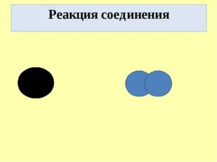 Реакция соединения