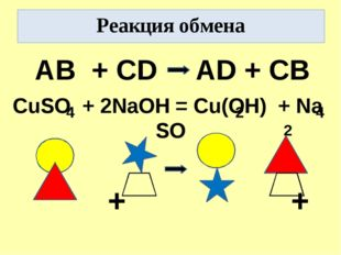 AB + CD AD + CB CuSO + 2NaOH = Cu(OH) + Na SO + + Реакция обмена 4 4 2 2