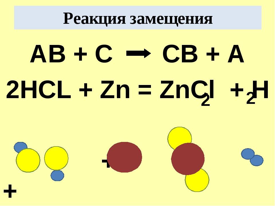 Реакция замещения АВ + С СВ + А 2HCL + Zn = ZnCl + H + = + 2 2