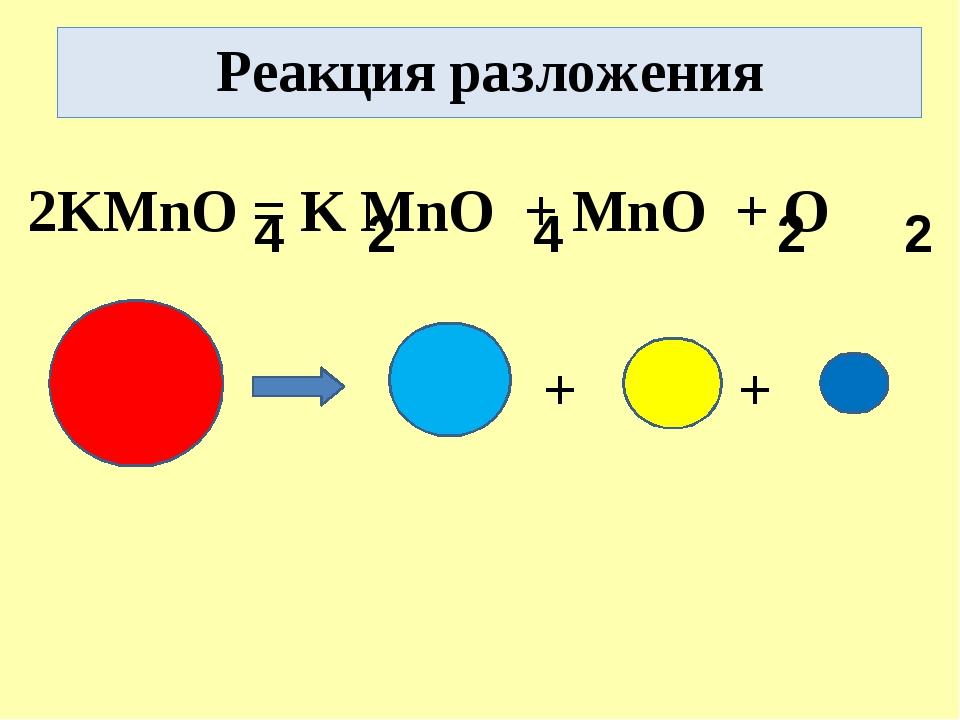 2KMnO = K MnO + MnO + O + + Реакция разложения 2 4 2 2 4