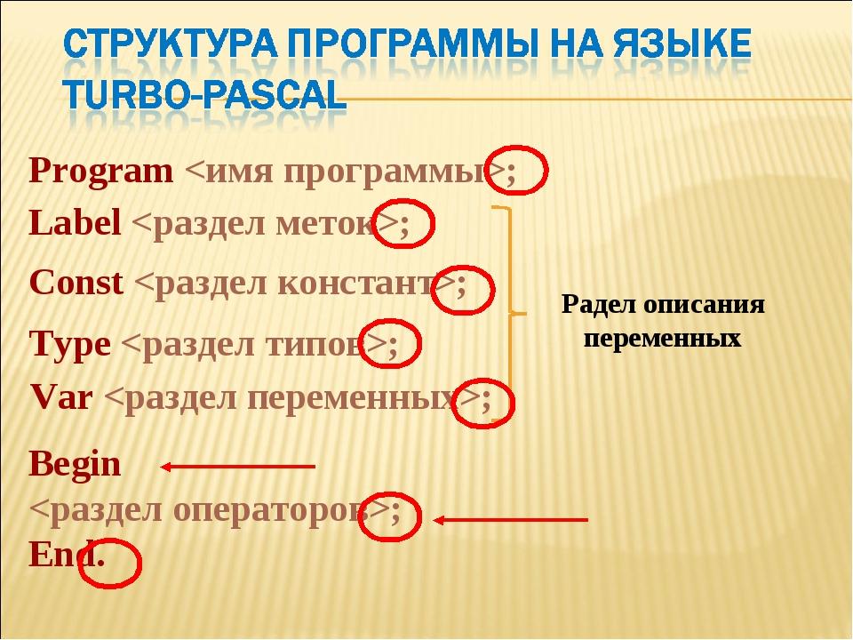 Program ; Var ; Begin ; End. Label ; Const ; Type ; Радел описания переменных