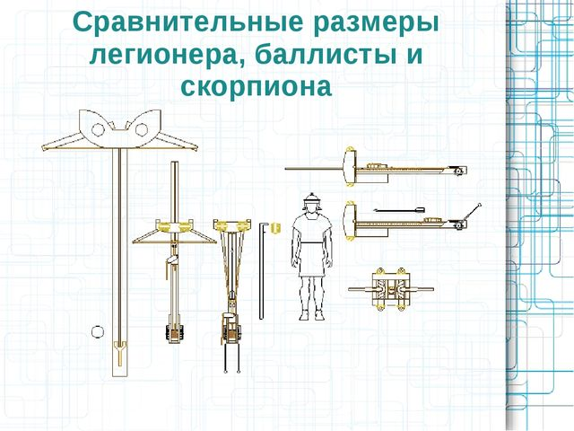 Сравнительные размеры легионера, баллисты и скорпиона