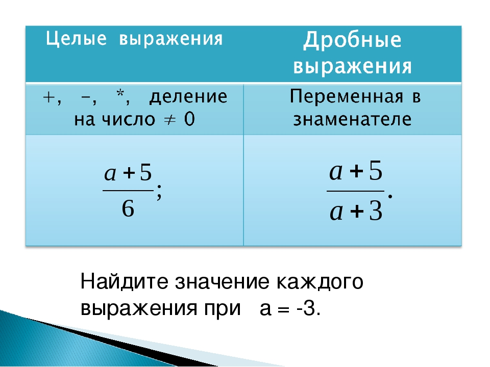 Найдите значение каждого выражения при а = -3.