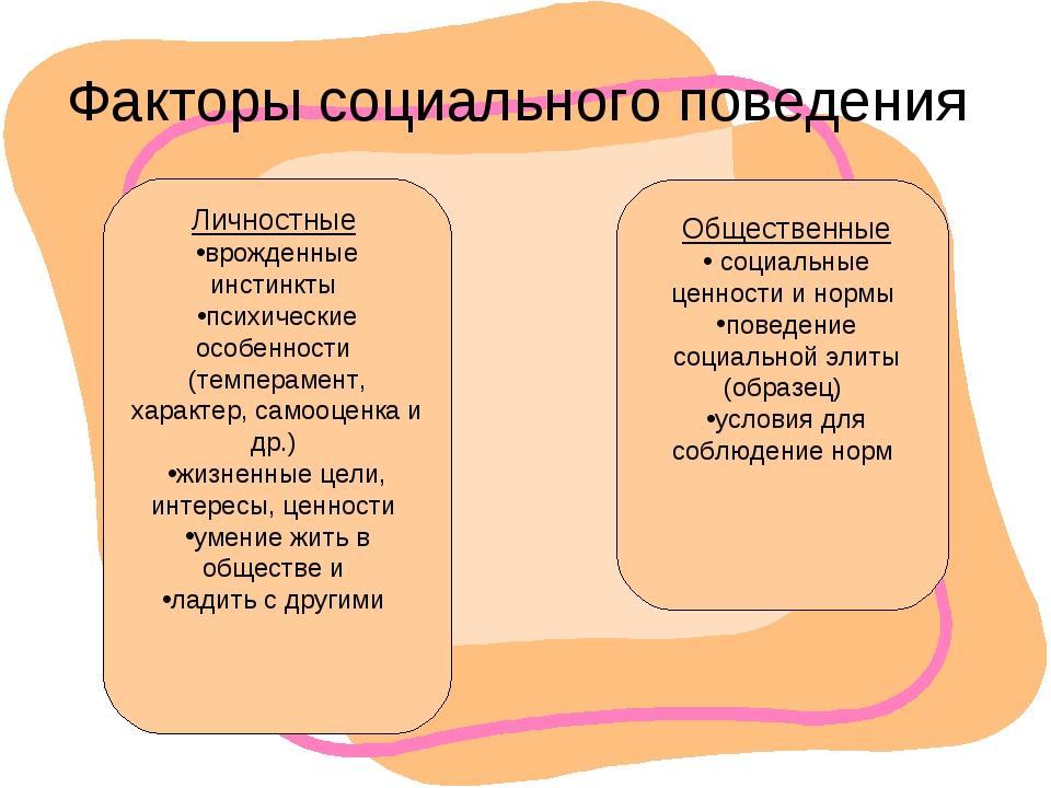 Факторы социального поведения Личностные врожденные инстинкты психические осо...
