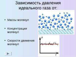 Зависимость давления идеального газа от: Массы молекул Концентрации молекул С