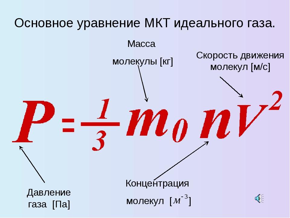 Основное уравнение МКТ идеального газа.