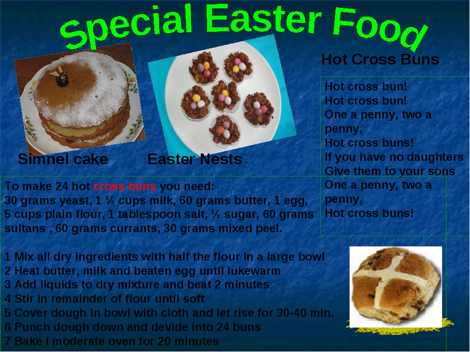 Hot Cross Buns Easter Nests Simnel cake Hot cross bun! Hot cross bun! One a p...