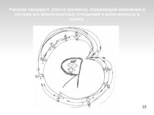 Рисунок танцора Н. (после тренинга), отражающий изменения в системе его межли