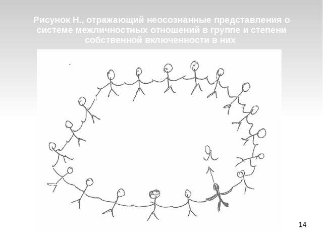 Рисунок Н., отражающий неосознанные представления о системе межличностных отн...