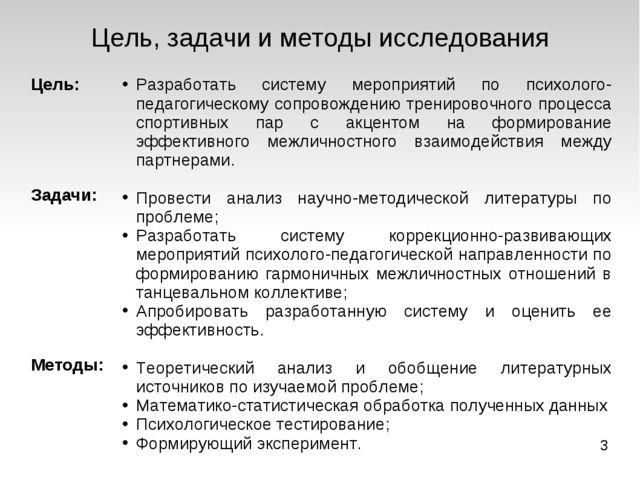 Цель, задачи и методы исследования Цель: Задачи: Методы: Разработать систему...