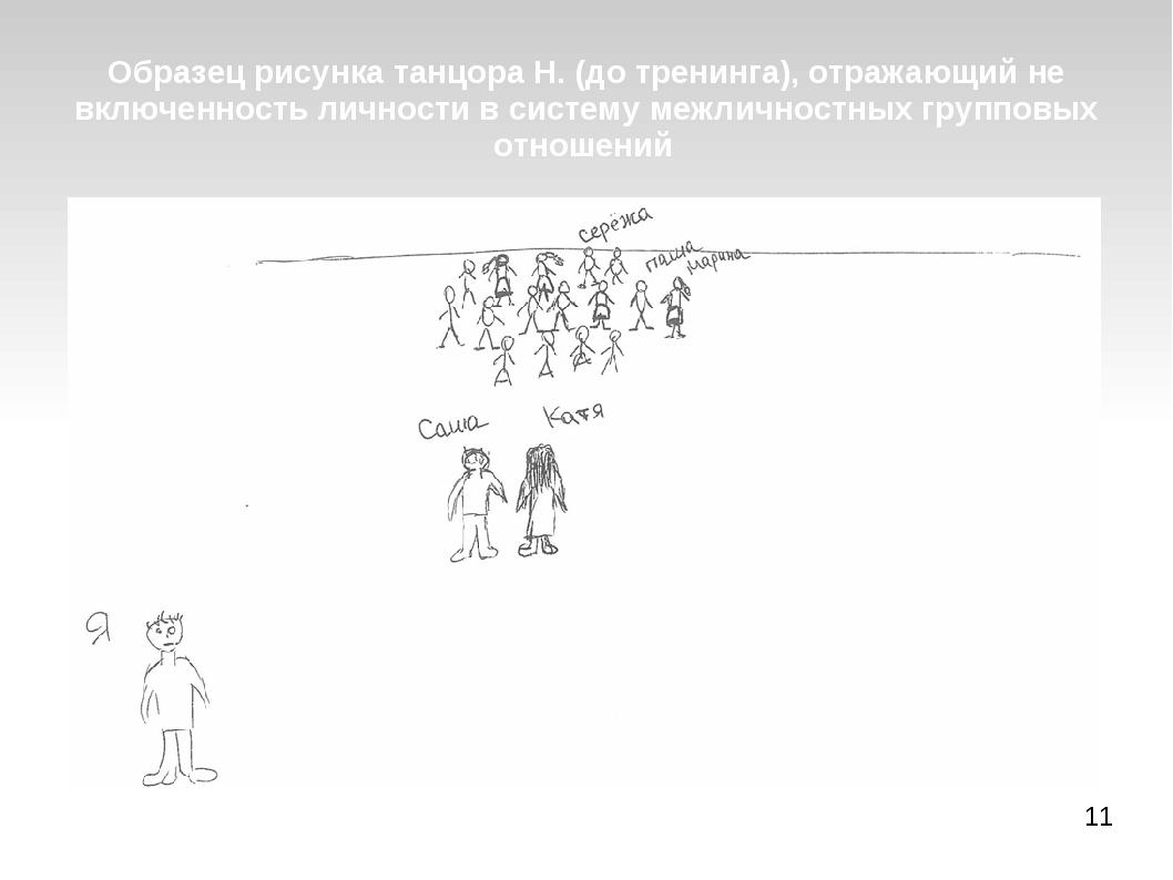 Образец рисунка танцора Н. (до тренинга), отражающий не включенность личности...