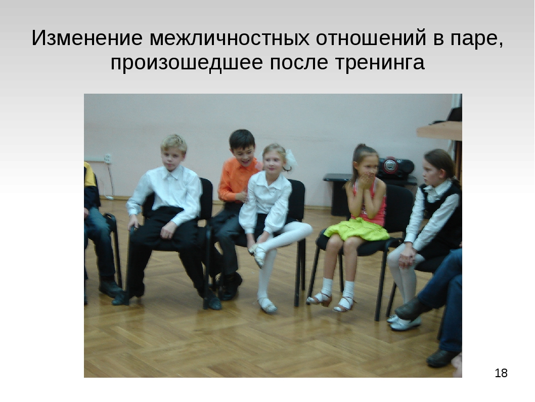 Тренинг по межличностным отношениям с подростками