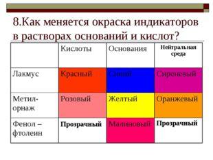 8.Как меняется окраска индикаторов в растворах оснований и кислот? Кислоты