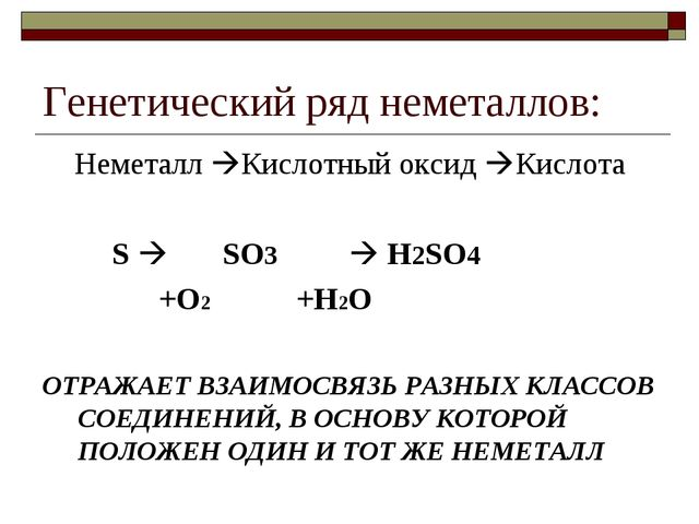 Генетический ряд неметаллов: Неметалл Кислотный оксид Кислота S  SO3  H2S...