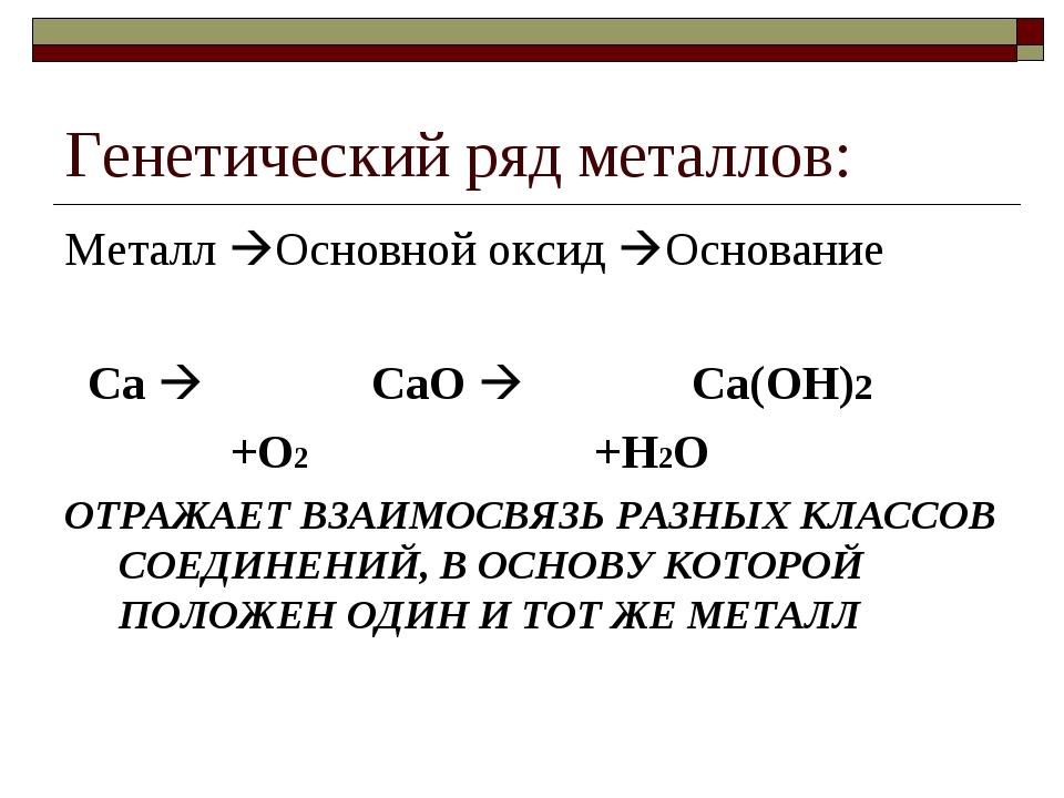Генетический ряд металлов: Металл Основной оксид Основание Ca  CaO  Ca(OH...