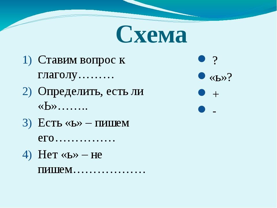 Схема Ставим вопрос к глаголу……… Определить, есть ли «Ь»…….. Есть «ь» – пишем...