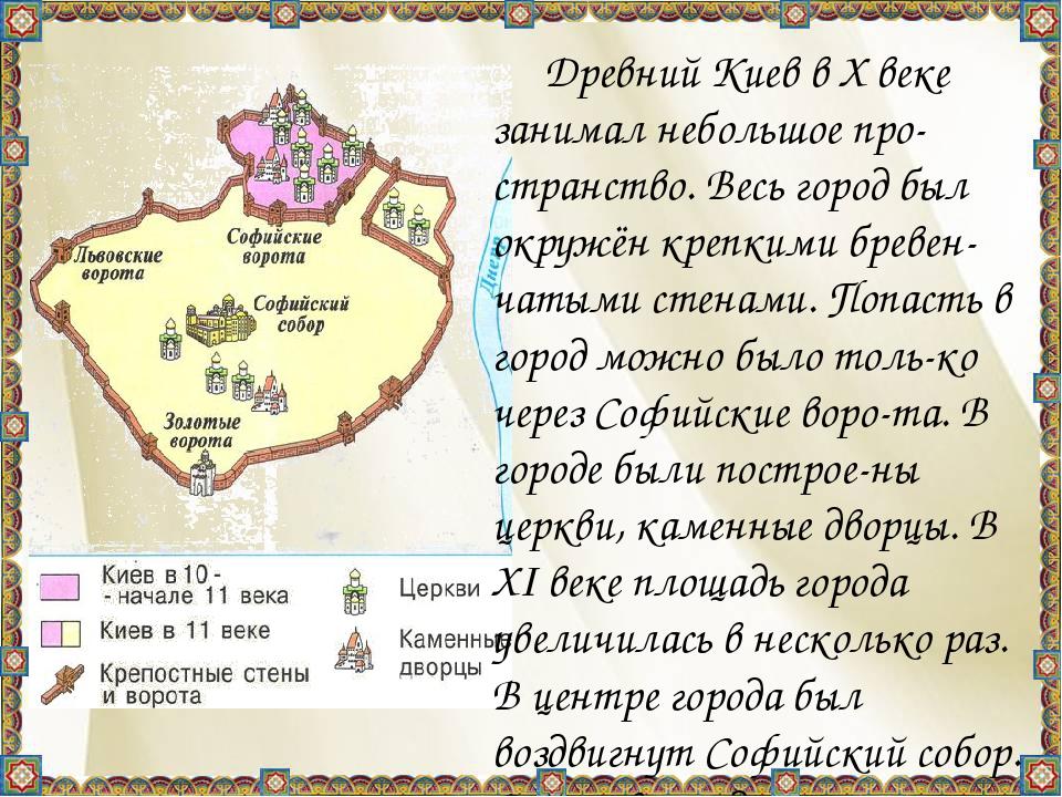 Древний Киев в X веке занимал небольшое про-странство. Весь город был окружё...