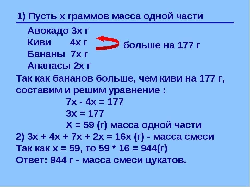 1) Пусть х граммов масса одной части Авокадо 3х г Киви 4х г Бананы 7х г Анана...