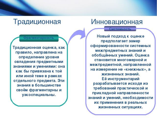 Традиционная Фрагментарность Системность Традиционная оценка, как правило, на...
