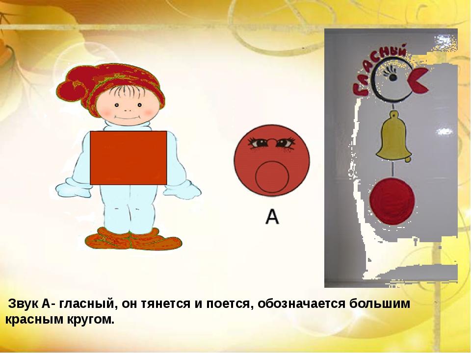 Звук А- гласный, он тянется и поется, обозначается большим красным кругом.