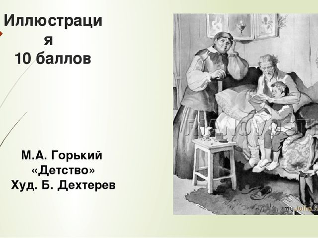 Портрет 50 баллов Фёдор Александрович Абрамов