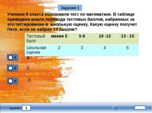 1 Задание Задание 1 4 3 5 Ученики 8 класса выполняли тест по математике. В т