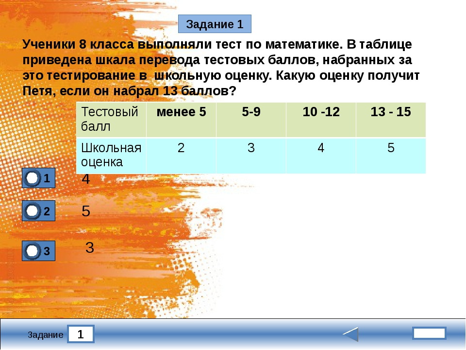 1 Задание Задание 1 4 3 5 Ученики 8 класса выполняли тест по математике. В т...