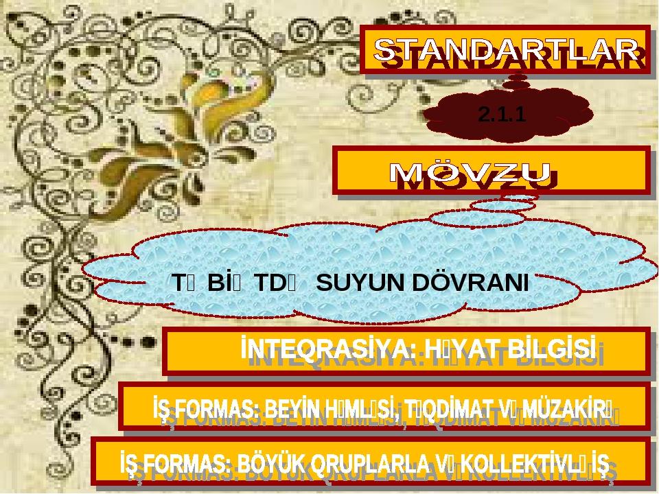Qarayeva Amaliya 2.1.1 TƏBİƏTDƏ SUYUN DÖVRANI
