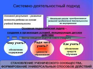 Системно-деятельностный подход Основной результат – развитие личности ребенка