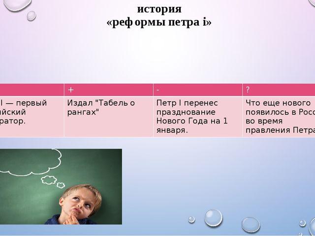 история «реформы петра i» v + - ? Петр I — первый российский император. Издал...