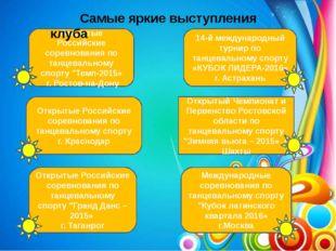 """Открытые Российские соревнования по танцевальному спорту """"Гранд Данс – 2015»"""