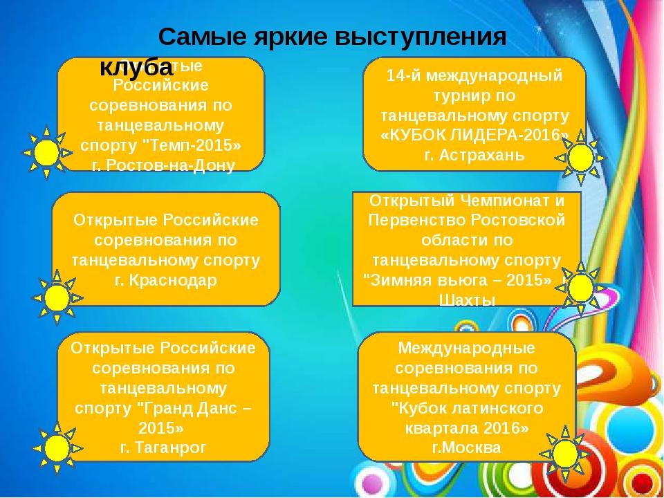 """Открытые Российские соревнования по танцевальному спорту """"Гранд Данс – 2015»..."""