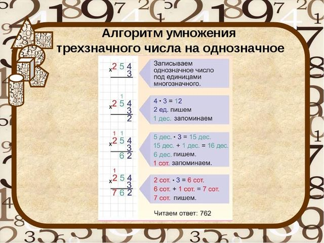 Алгоритм умножения трехзначного числа на однозначное