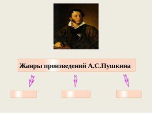Жанры произведений А.С.Пушкина
