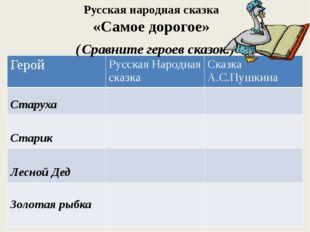Русская народная сказка «Самое дорогое» ( Сравните героев сказок.) Герой Русс
