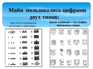 Майя пользовались цифрами двух типов: простой основывался на точках и черточк
